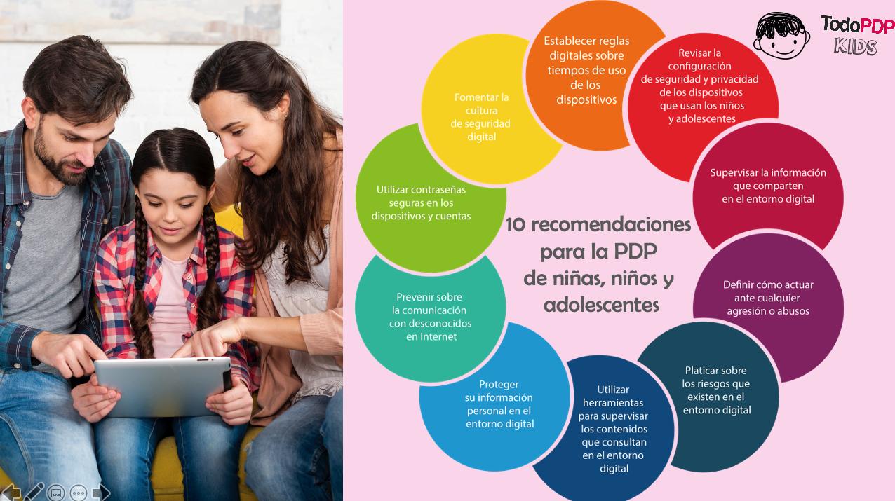 La protección de datos personales de las niñas, niños y adolescentes
