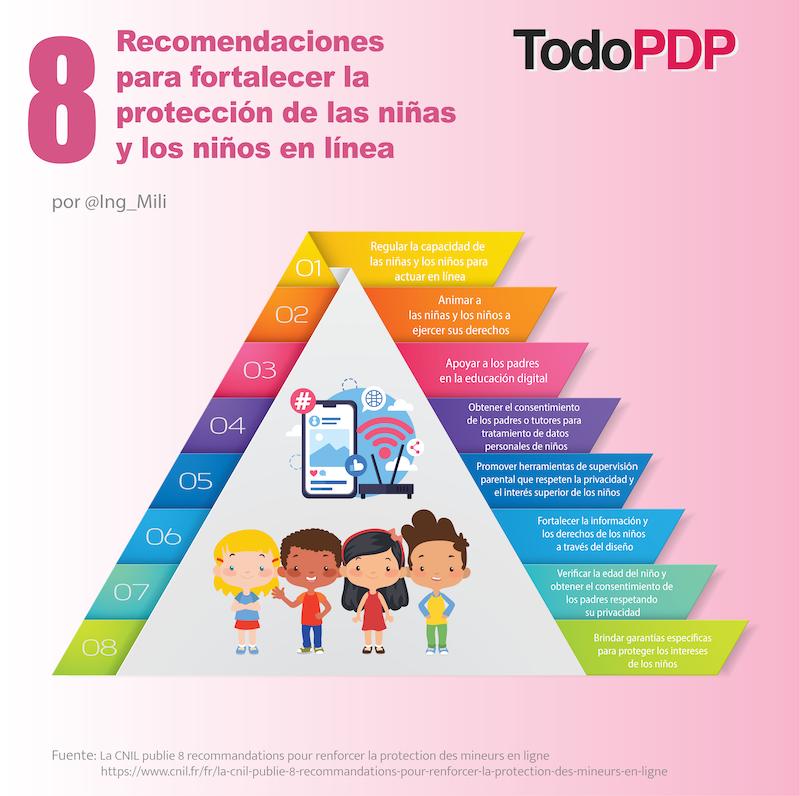 8 Recomendaciones para la protección de los niños en línea