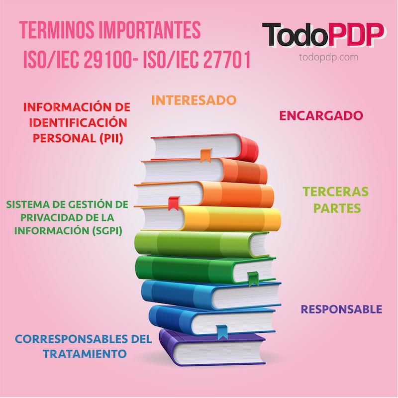 Términos importantes ISO/IEC 27701