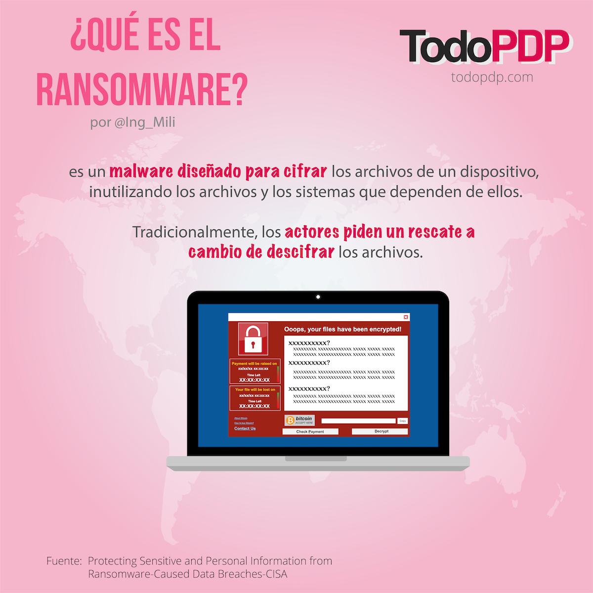 Ransomware y la vulneración de datos personales