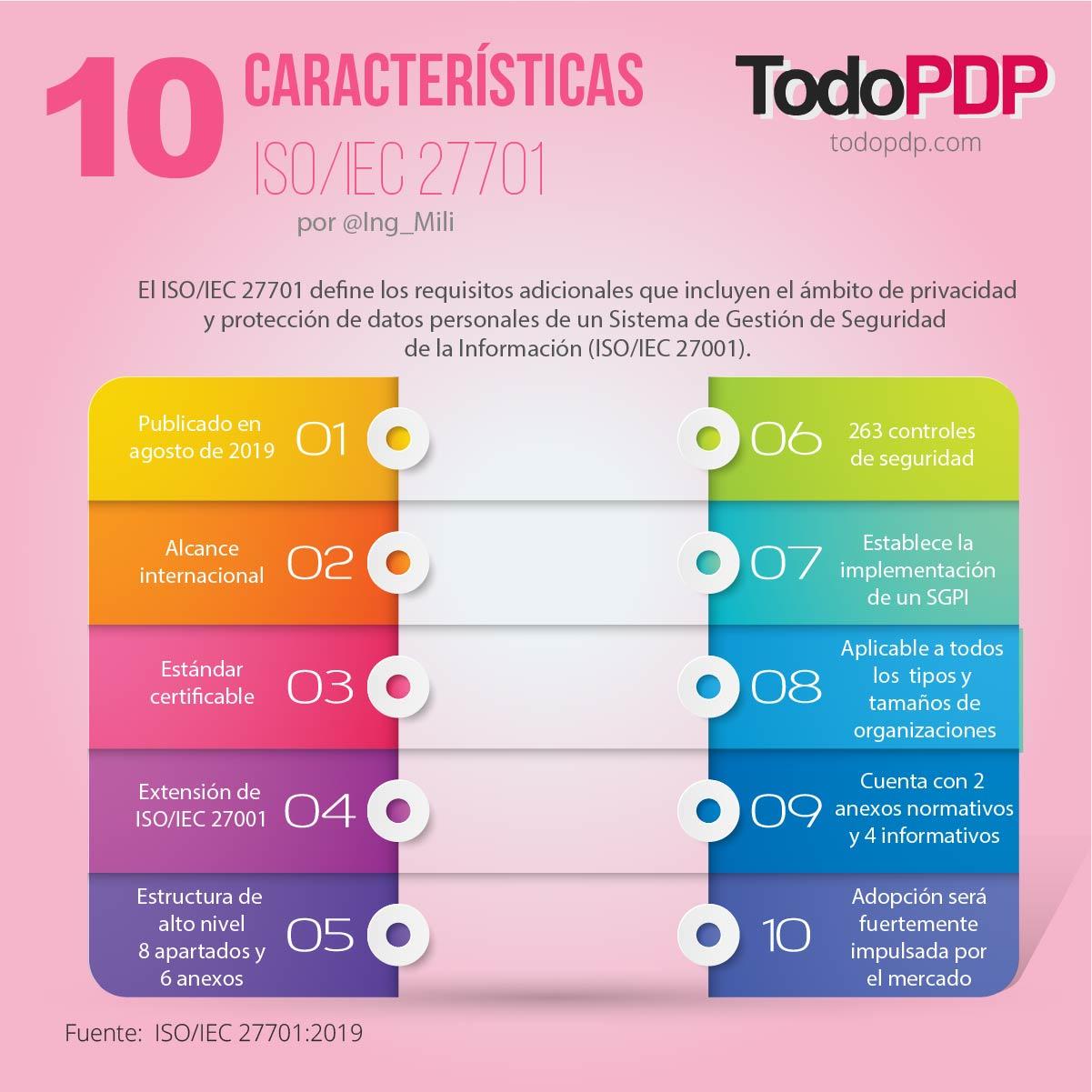 10 características de ISO/IEC 27701